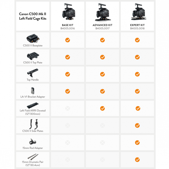 Bright Tangerine Kit comparison chart for EOS Canon C500 Mk II